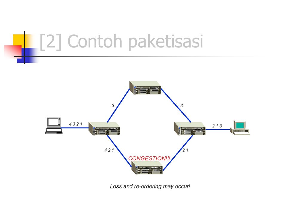 [2] Contoh paketisasi
